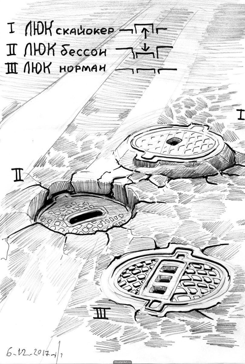 Типология канализационных колодцев.